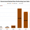 Government_Backed_NPL_Sales