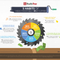infographic_homeflipper_habits