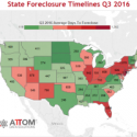 Foreclosure_Timeline_Heat_Map_Thumb